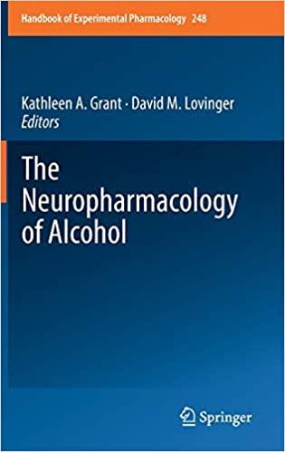 The Neuropharmacology of Alcohol (Handbook of Experimental Pharmacology, ۲۴۸) ۱st ed٫ ۲۰۱۸